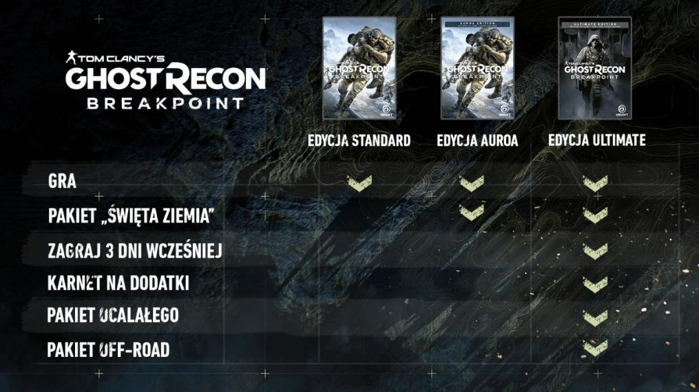 Ghost Recon Breakpoint PL PS4